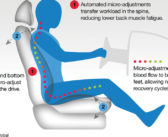 The role of motion seating in the car of the future